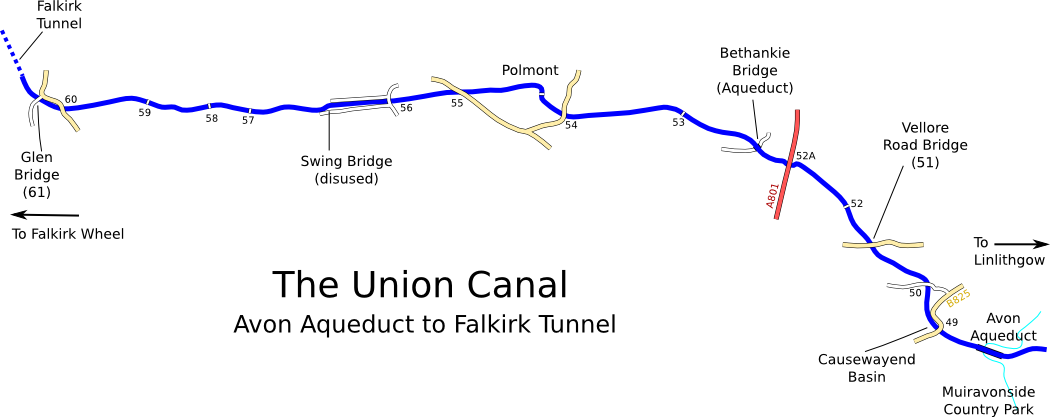 Map of Union Canal from the Avon Aqueduct to the Falkirk Tunnel