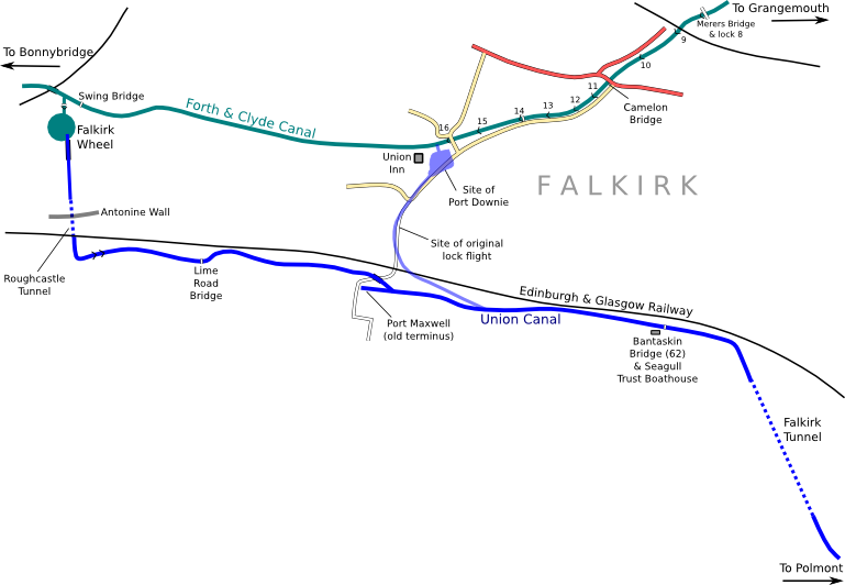 Map of Falkirk Interchange between Union and Forth and Clyde canals