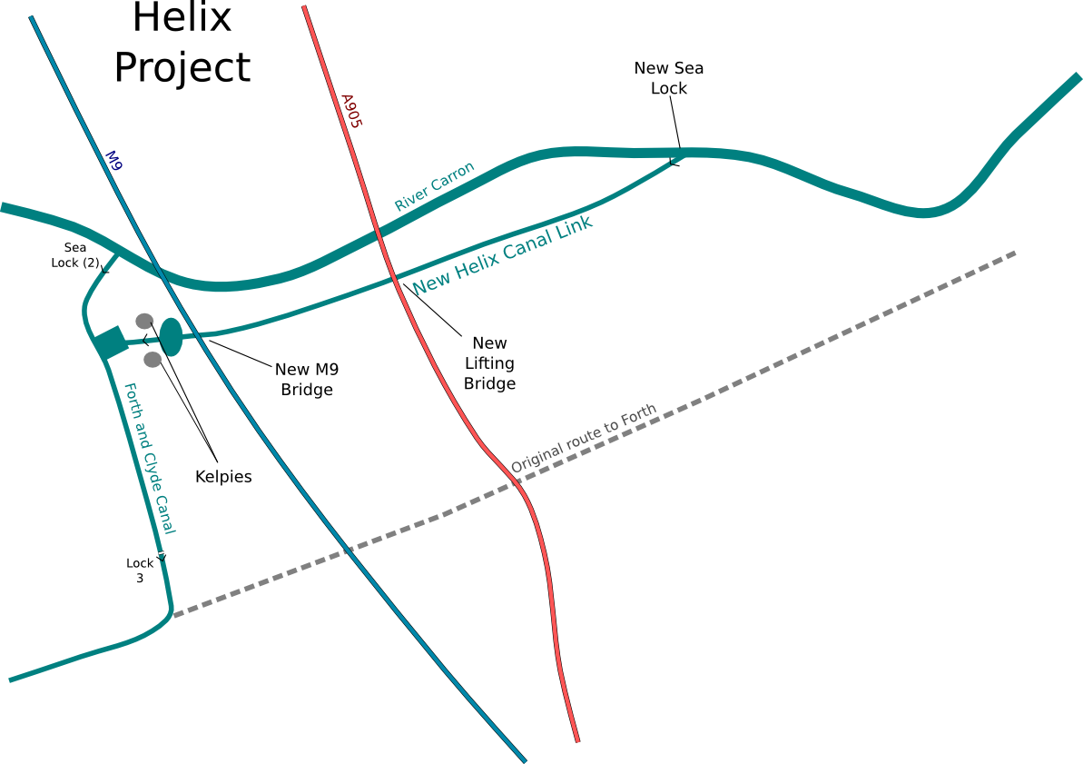 Map of the Helix Project canal link